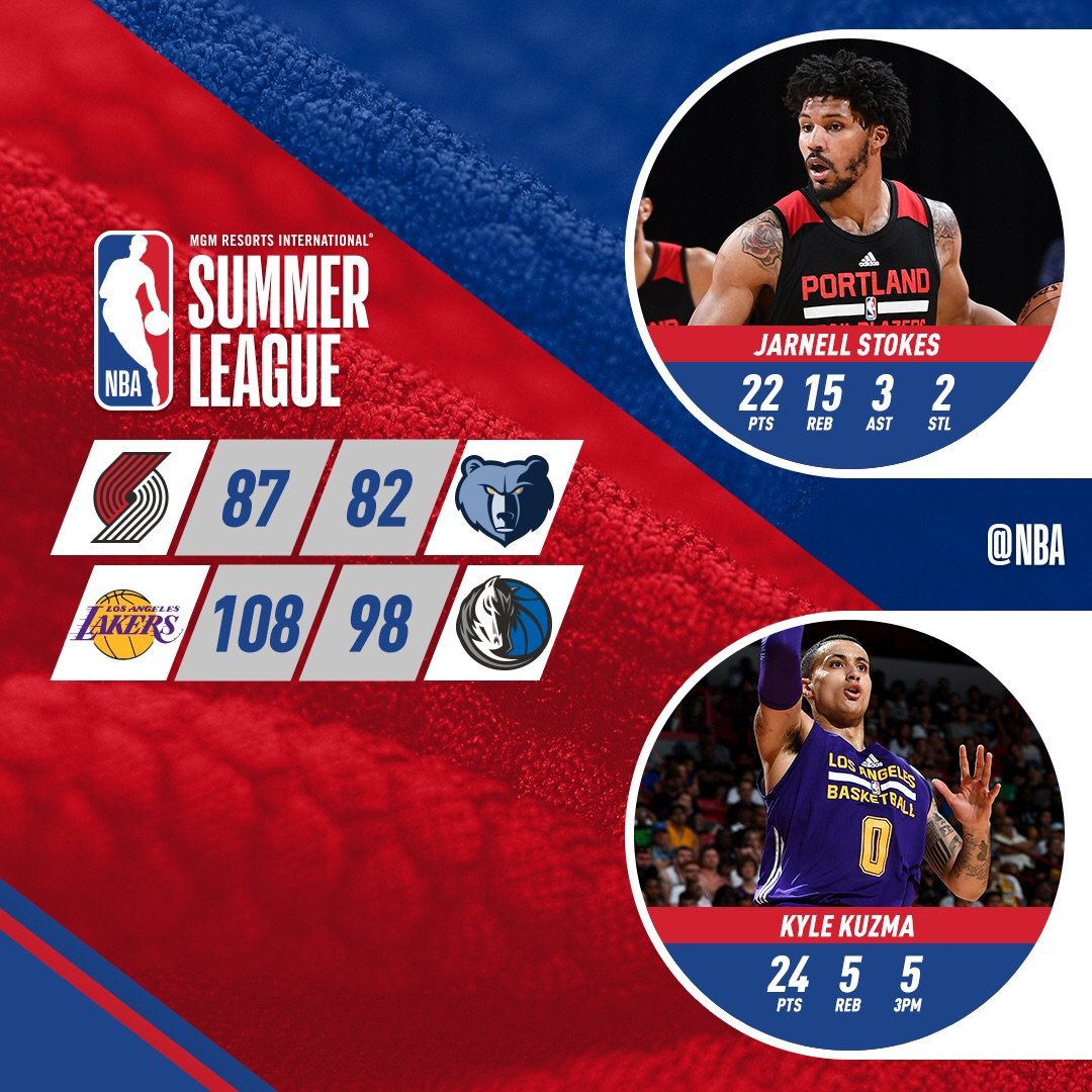 The @trailblazers & @Lakers each win today to advance to Monday's @MGMResortsIntl @NBASummerLeague final! #NBASummer https://t.co/IR5O9AACH4