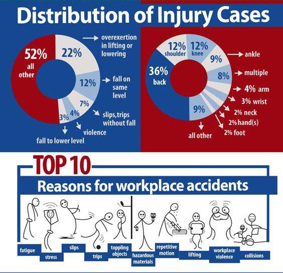 FML Insurance