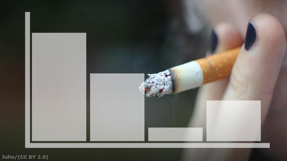 Where can you find the cheapest and most expensive cigarettes in Europe?