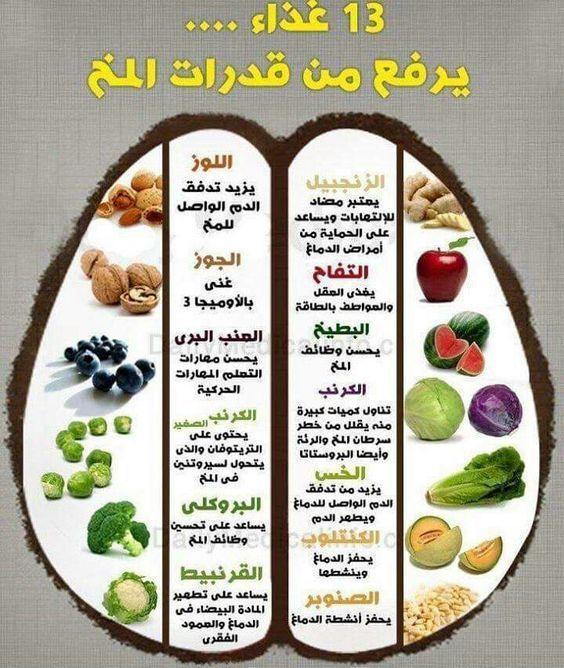 معلومات مهمة : #وصفه #وصفات #أكلات #مطبخ #يم_يمي #أكلاتي #مقبلات #طبق #حلى https://t.co/fgTXgx97jU