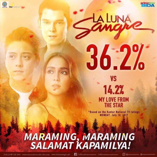 RT @kxthniels: La Luna Sangre's ratings are on fire. Congrats, Team!!! 👏🏻 #LaLunaSangreMisyon https://t.co/0Twht5kbm2