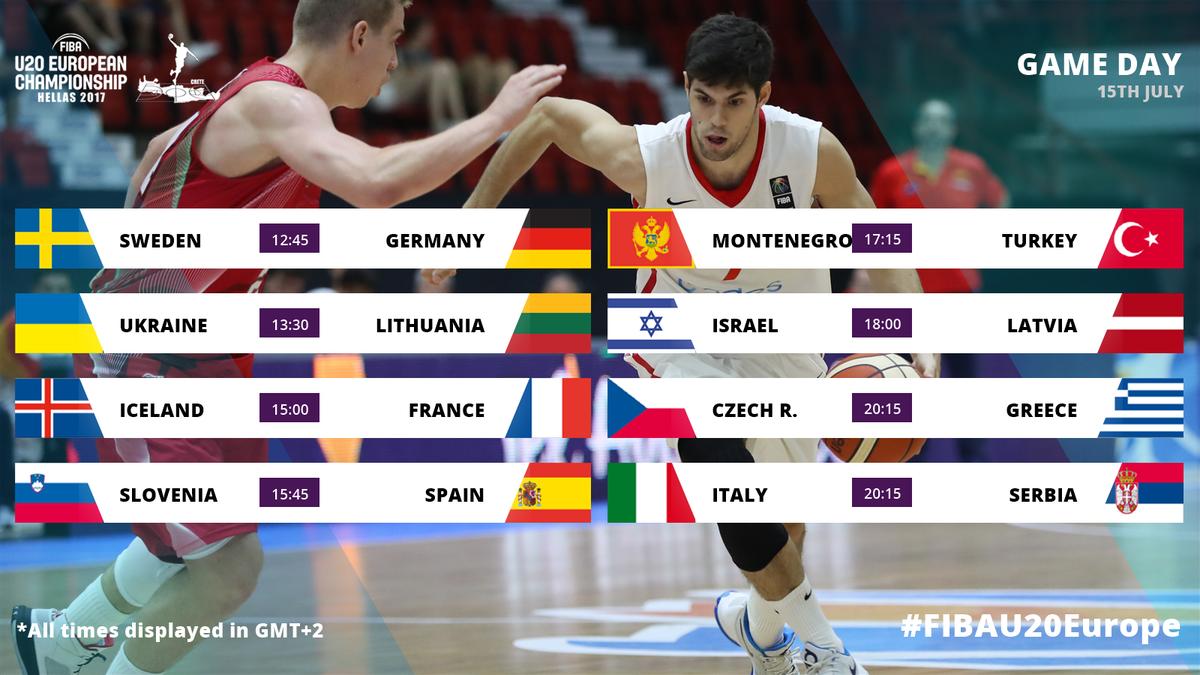 #FIBAU20Europe