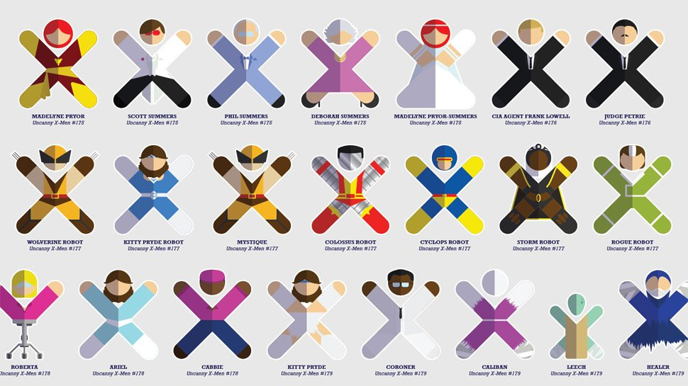 .@MojosWork illustrated over 2,000 individual #Xmen characters: https://t.co/JcOLTqt61T https://t.co/zppyy1fBeL