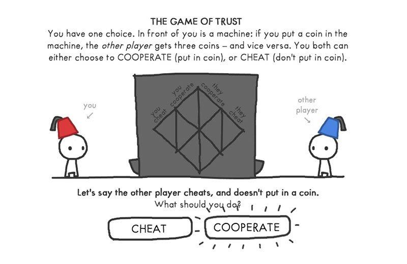 La evolución de la confianza en el contexto de la teoría de juegos #ciencia