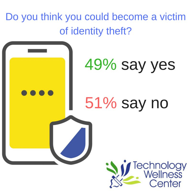 test Twitter Media - Don't be naive - #identitytheft happens everyday! Check out these stats from @Experian_US https://t.co/uai0ySQy2o