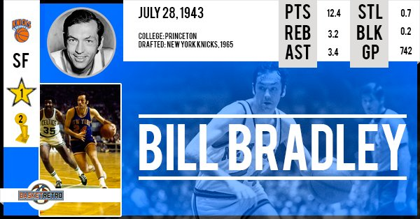 Happy birthday Bill Bradley