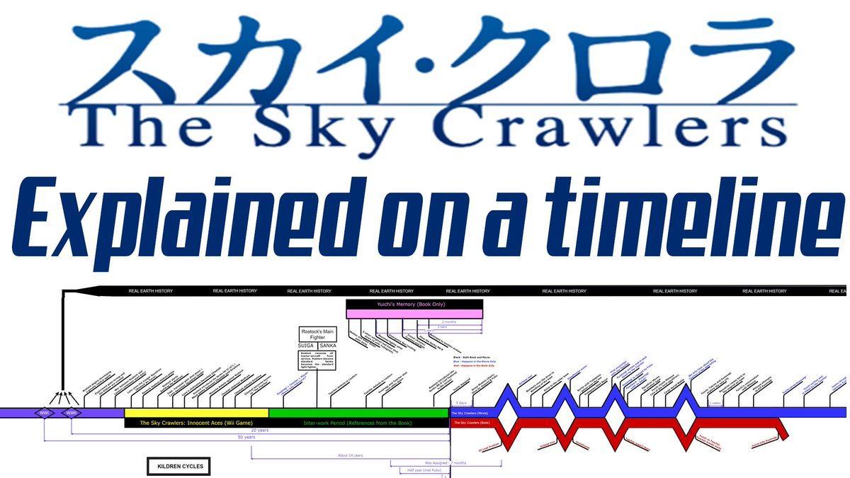 The video I am currently working on! More updates soon! 作ってい
