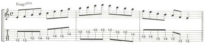 本日のエクササイズはFMaj7(シャープ11)_のアルペジオです。#ギター練習 #ギター初心者