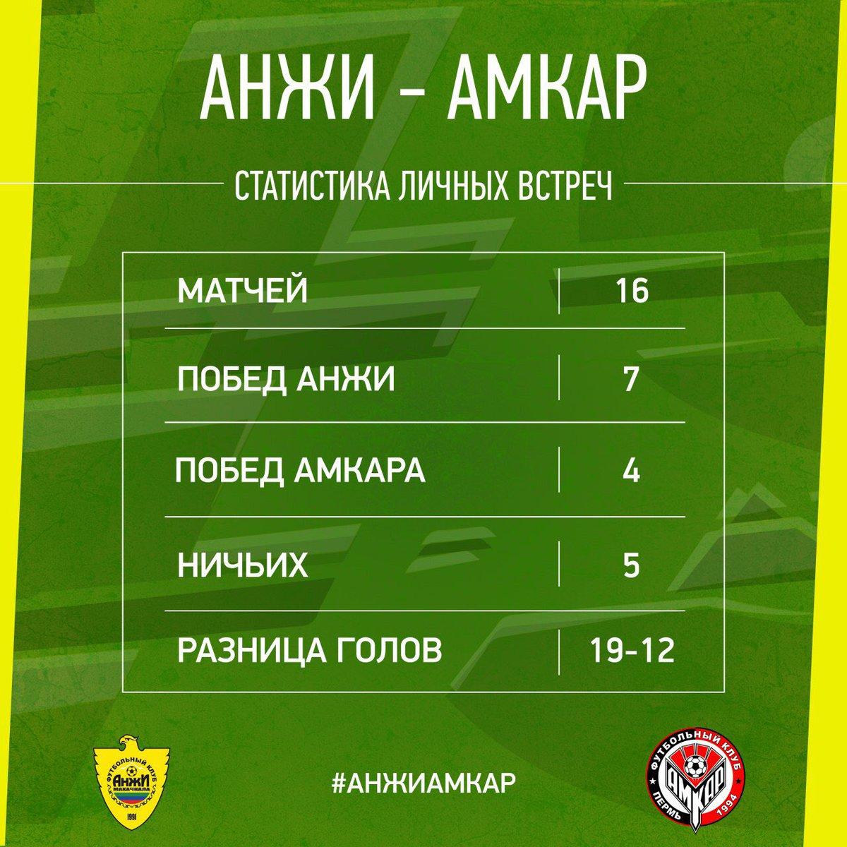 Прогноз на матч Абердин - Гамильтон 05 августа 2017