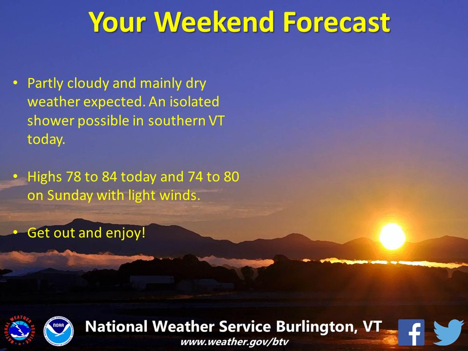 test Twitter Media - Mainly a great stretch of weekend weather lies ahead! Check image for details. https://t.co/wCLEjwIGs0