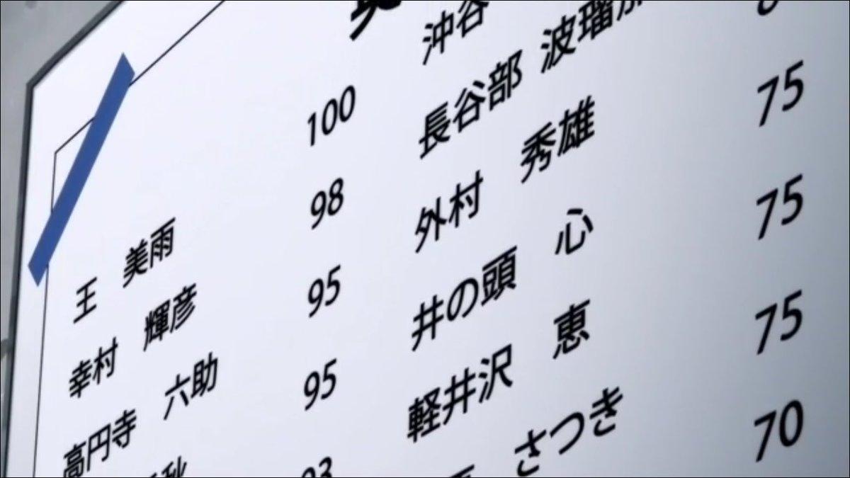 よう実2話のテストの点数のところだけど、英語の1位が「王 美雨」っていう謎のアニオリキャラでワロタあと51点の人がいて、