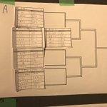 新宿スポランBBCF新人戦GTB後夜祭トーナメント表#ブレイブルー #GTB_BBCF