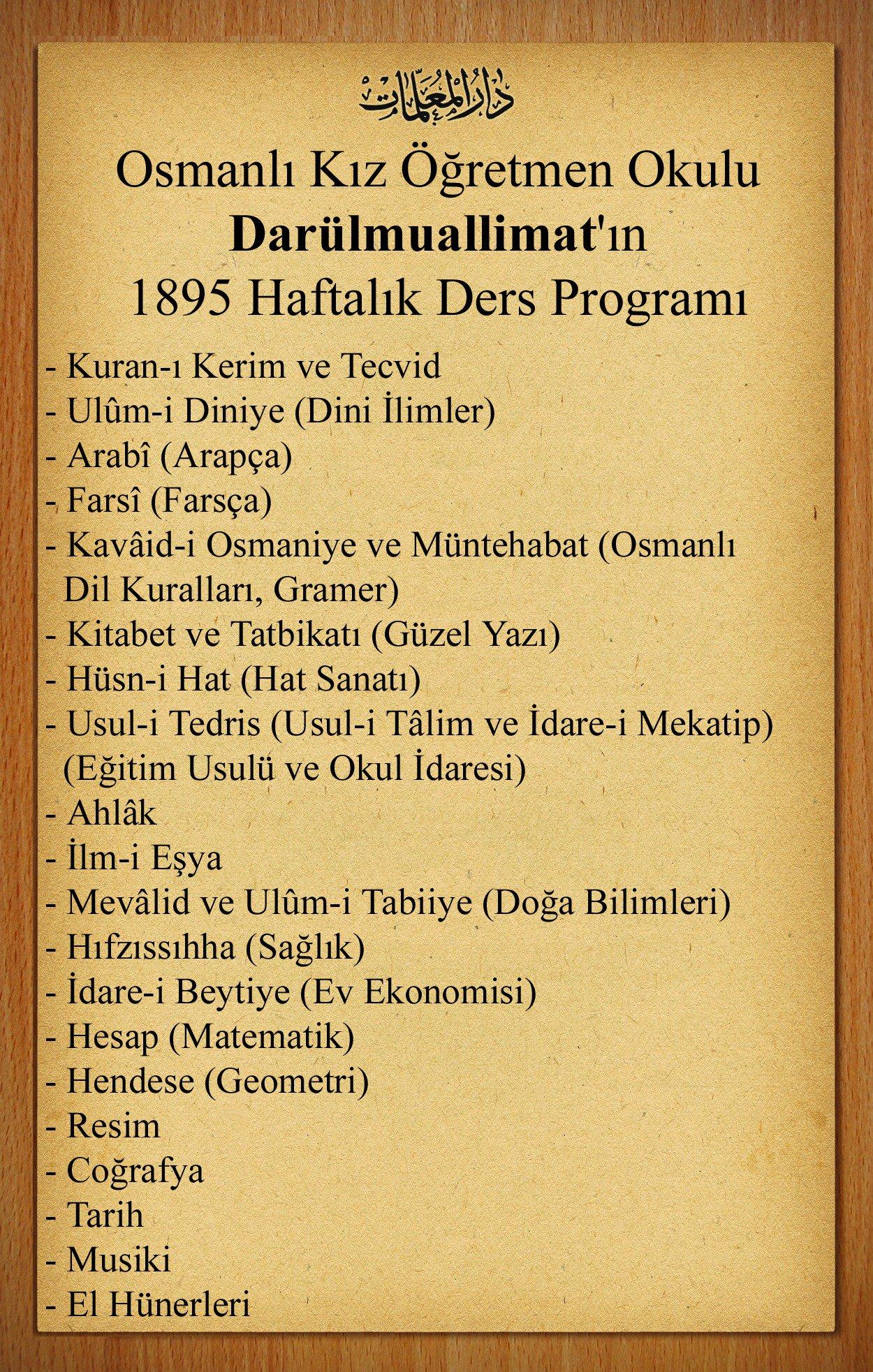Osmanlı Kız Öğretmen Okulu Darülmuallimat'ın 1895 Haftalık Ders Programı https://t.co/y6stSHaQUa