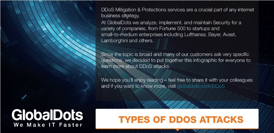 dos attack mitigation Distributed denial-of-service attacks may be organized by type into mitigating ddos attacks with f5 the same set of f5 technologies can mitigate attacks at.