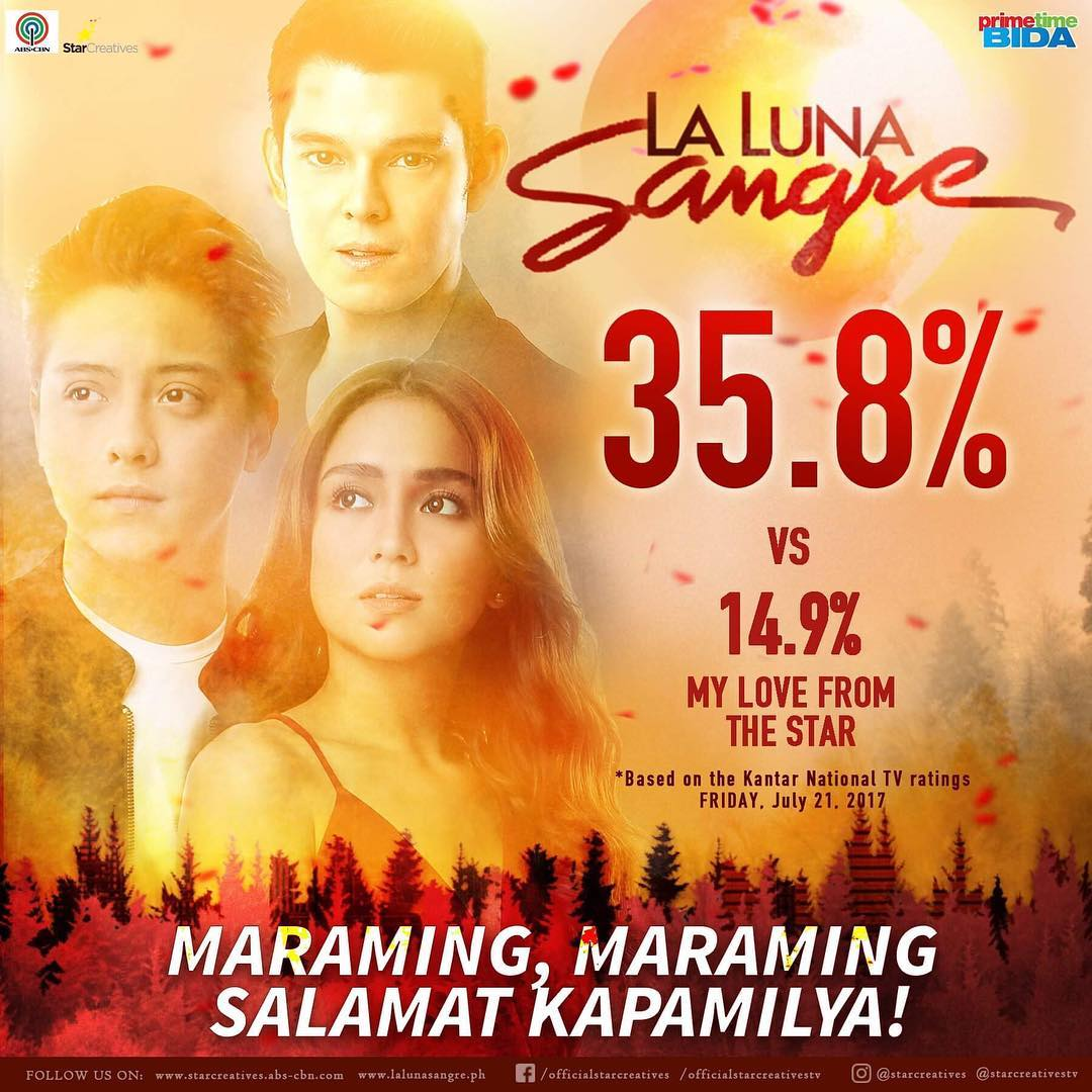 RT @KathNielMsia: Last Friday Ratings.Congrats Team LLS💙👏 #LaLunaSangreHinala https://t.co/fytbnUWM2L