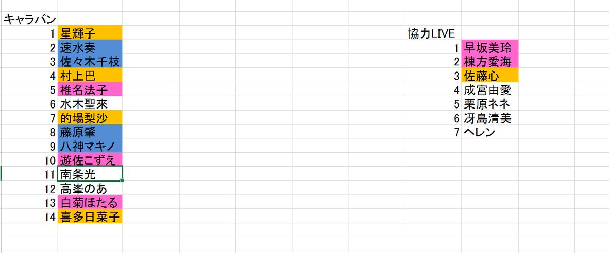 アイドルマスターシンデレラガールズ愚痴スレ(IDなし)169 [無断転載禁止]©2ch.netYouTube動画>1本 ->画像>77枚