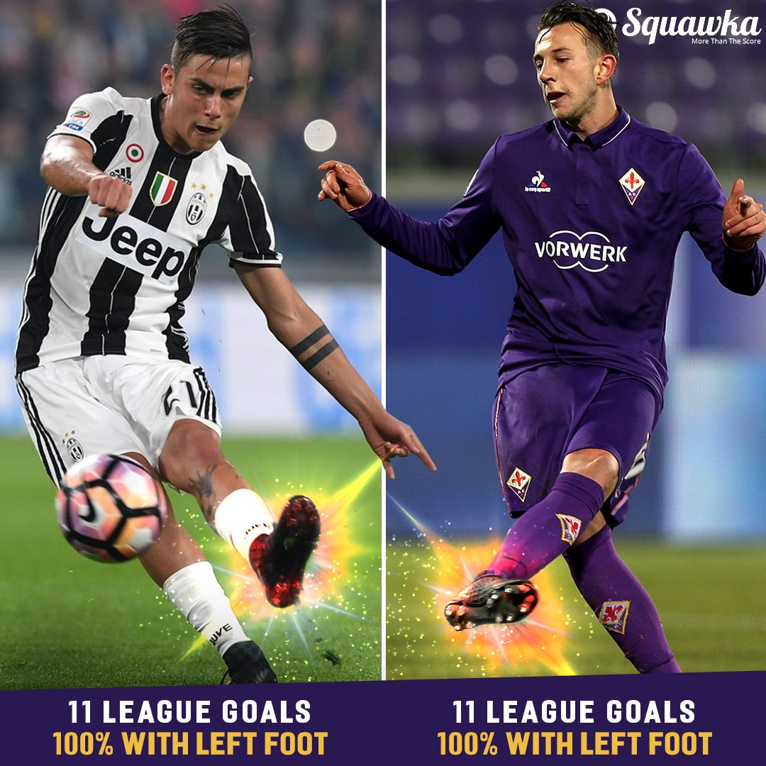 Paulo dybala and federico bernardeschi were the only players in