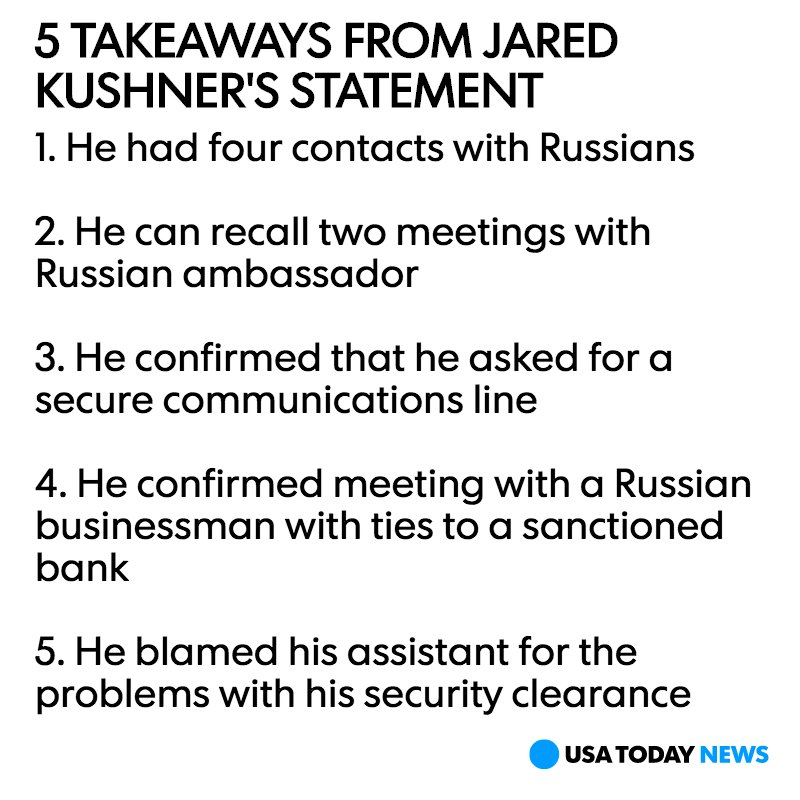 5 things we learned from Jared Kushner's statement to the Intelligence Committee on Russia.