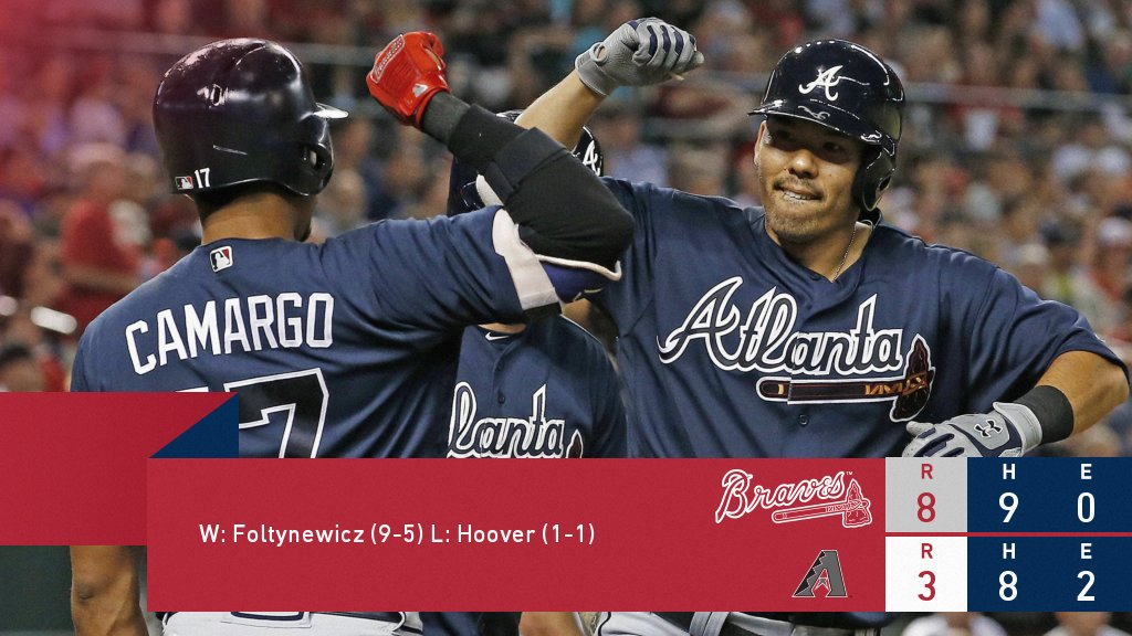 RECAP #Braves' four homers back Folty in win over Dbacks.