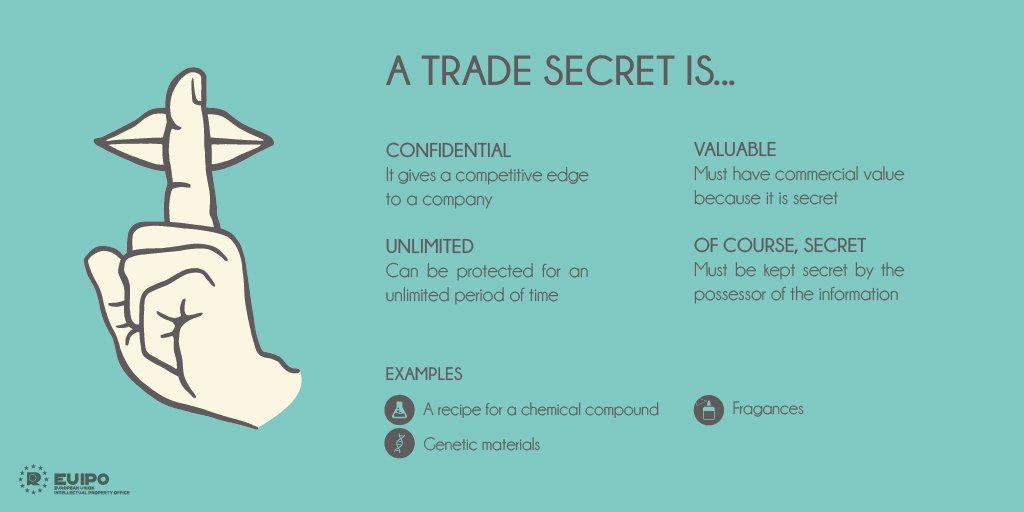 test Twitter Media - RT @EU_IPO: Learn how EU companies use trade secrets to protect their innovations  https://t.co/GCwI1D76MJ https://t.co/2MtXOGqdir