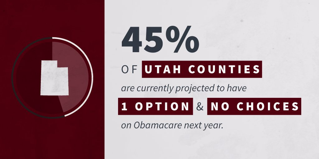 FACT 45% of Utah counties are currently projected to have one option and no choices on #Obamacare next year.