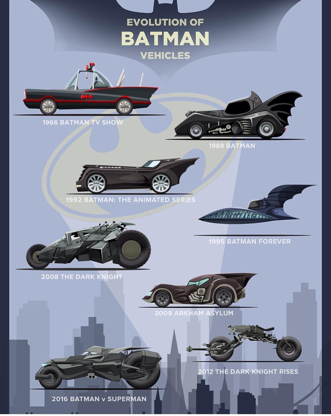 Así ha sido la evolución de los vehículos de #Batman https://t.co/imoOFcB3Eq