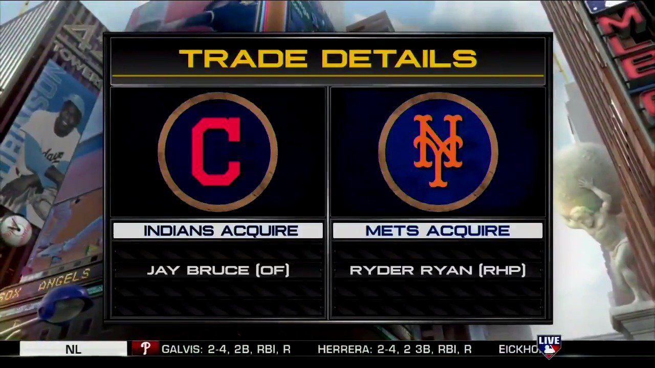 'Here's a trade that makes perfect sense.'   #MLBCentral discusses the @Indians' acquisition of #JayBruce. https://t.co/Y9ZYcwu2ng