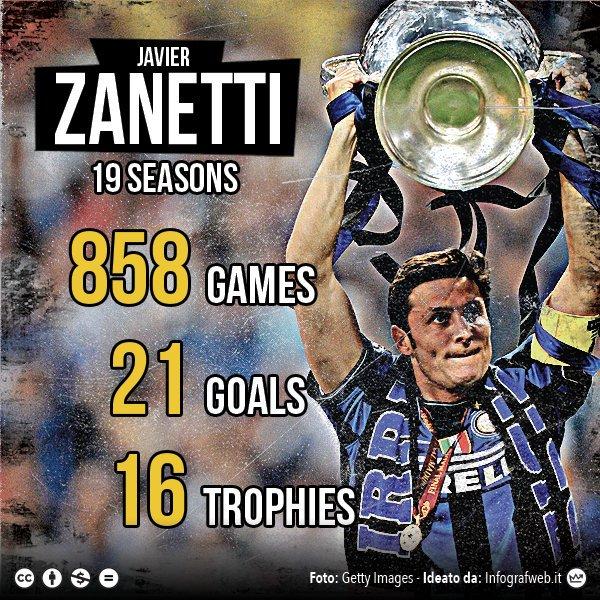 Happy 44th birthday, Javier Zanetti!
