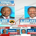 Nasa says results from IEBC servers puts Raila Odinga ahead of President Uhuru