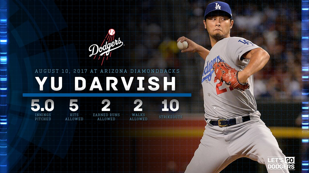 �� Ks on the night for @faridyu! #LetsGoDodgers https://t.co/jcRWyo1H0F