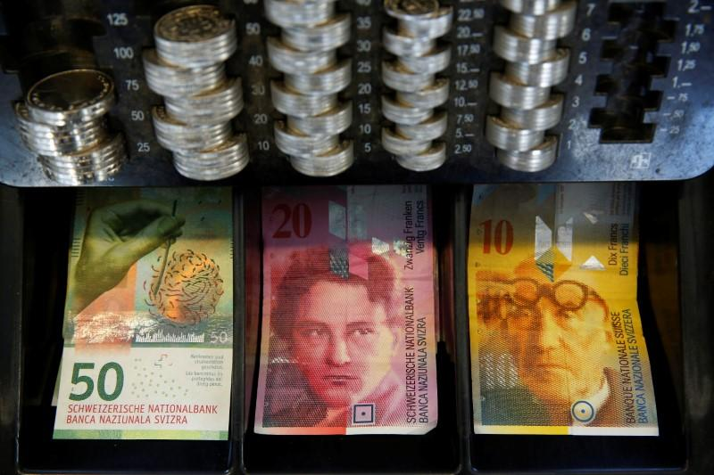 Swiss banks paid $1 billion in negative interest rates in first half