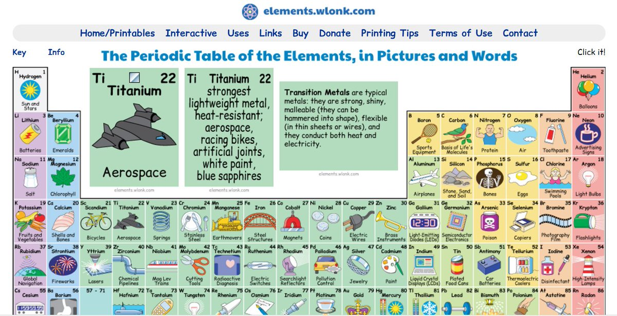 pincha en cada elemento de esta tabla peridica interactiva y sabrs para qu sirve cada uno - Tabla Periodica De Los Elementos Para Que Sirve