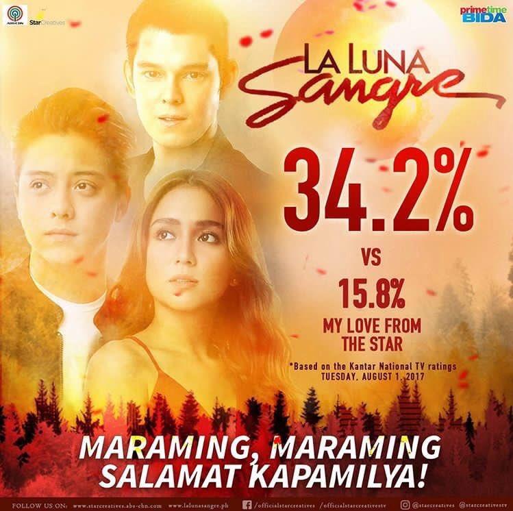 RT @geekinarainbow: Ratings last night. Nice one, Team LLS!👏🏼 #LaLunaSangreLinlang https://t.co/lKQmQ55o9n