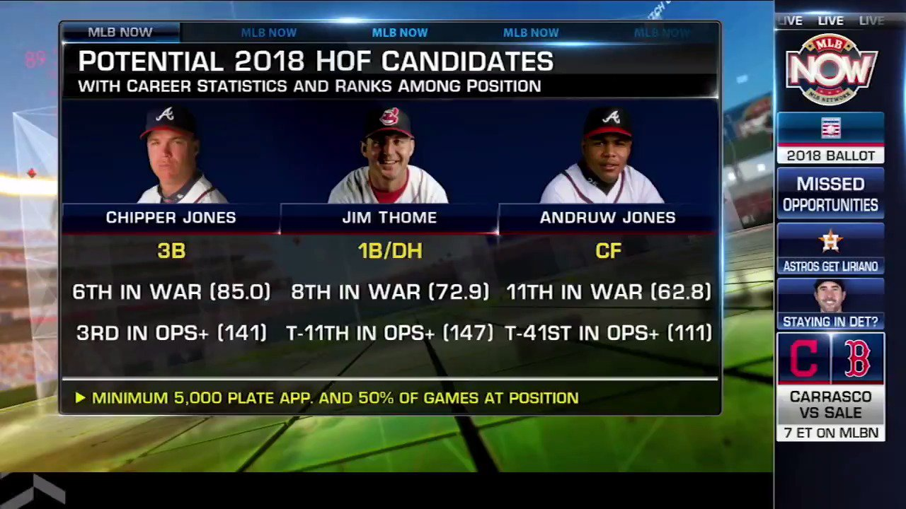 .@MrBrianKenny looks ahead to the potential @baseballhall class of 2018. #MLBNow https://t.co/1aPmGp6GCi
