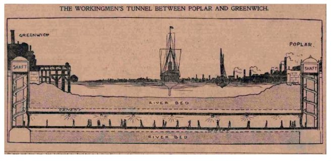 04AUG1902: Opening of 1215' long #GreenwichFootTunnel in #EastLondon, replacing unreliable ferry service, 2nd #tunnel under the #RiverThames https://t.co/0Otrqc2Qau