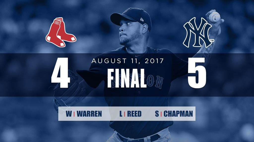 RECAP: @eduardorod5 pitches 6 scoreless innings, but the #RedSox fall to the Yankees. https://t.co/er6MvX5rOR https://t.co/4OZD4KuG0q