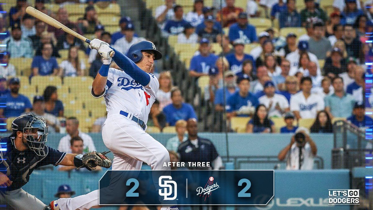 After 3:  #Dodgers 2, Padres 2  �� https://t.co/3UZIhzHeYs
