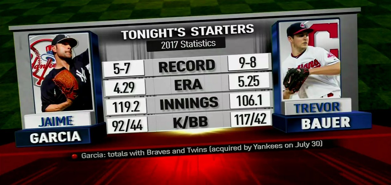 Tonight's #MLBNShowcase between the @Indians and @Yankees starts right now! (or CWS at BOS) https://t.co/5CkJRaoRrj