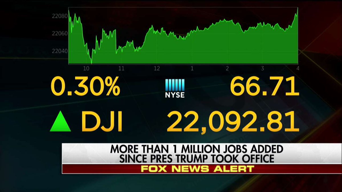 RT @FoxNews: More than 1 million jobs added since @POTUS took office. https://t.co/ZVsC9oi9Ds https://t.co/NNL1FwNMLU