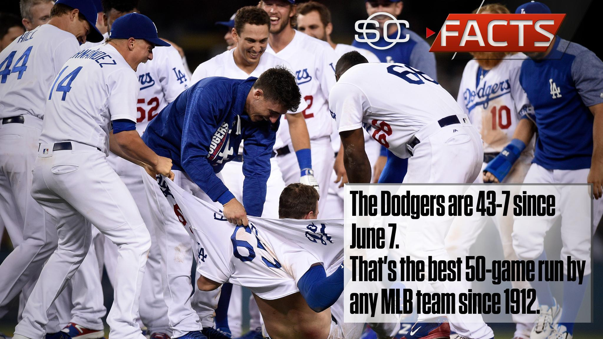 The Dodgers cannot be stopped. #SCFacts https://t.co/01XIE0mJwm