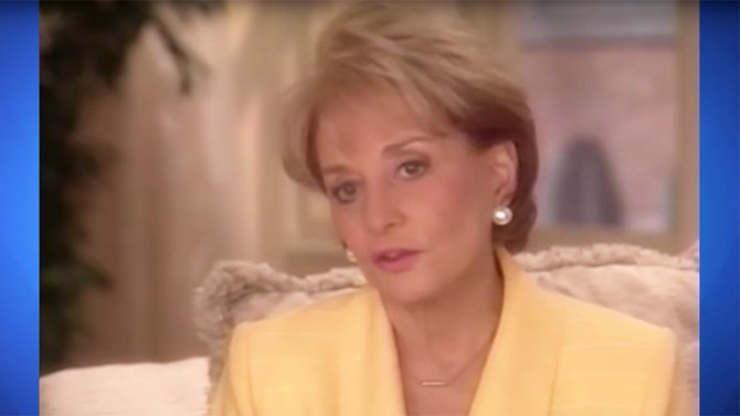 TheView turns 20: ABC to re-air first episode with @BarbaraJWalters (EXCLUSIVE)