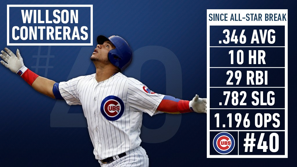 �� @WContreras40 has reached base safely in 20 straight starts. �� https://t.co/vX8QT0hag6