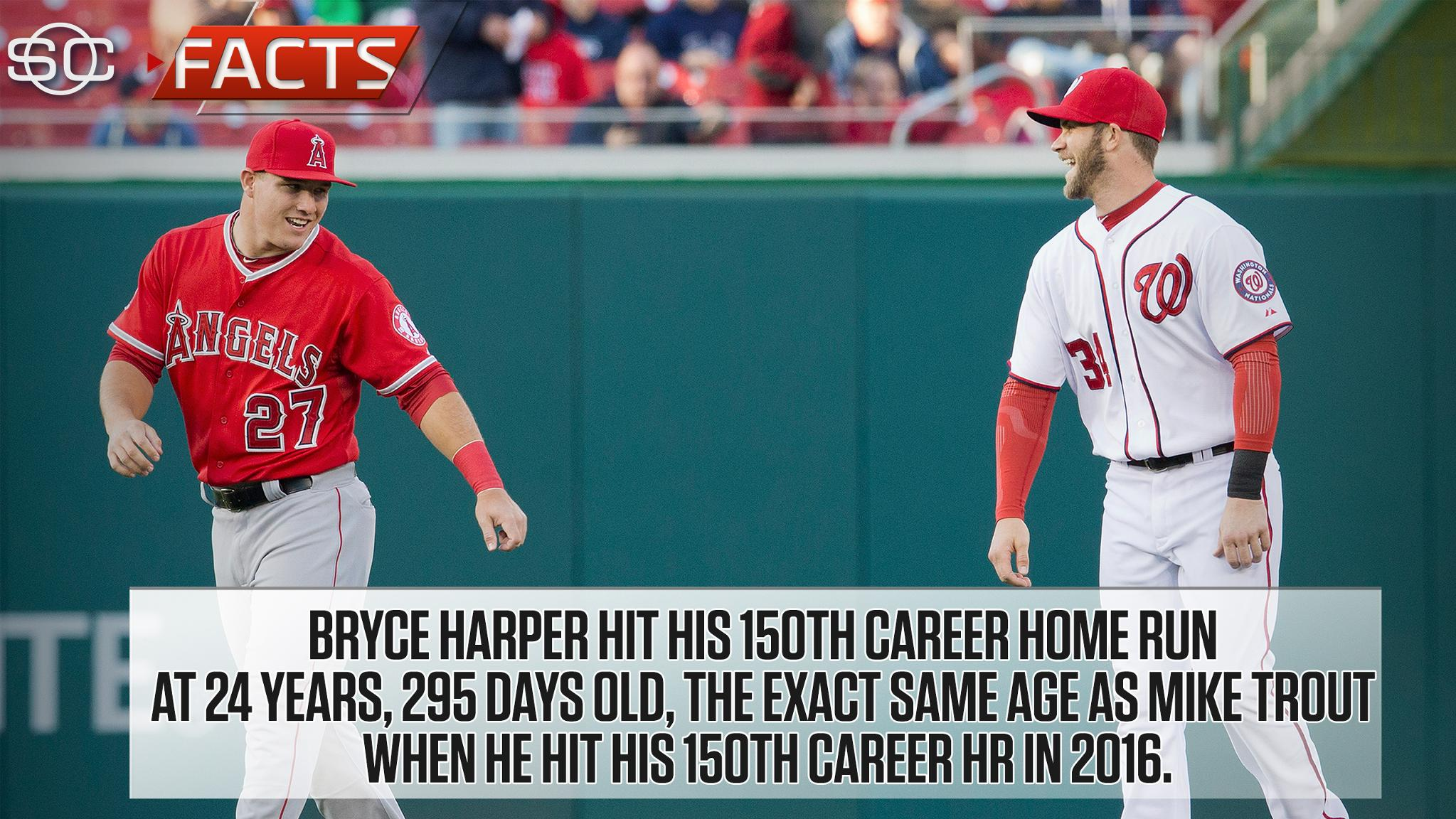 Bryce Harper and Mike Trout have a strange coincidence. #SCFacts https://t.co/ICd0XjC7pc