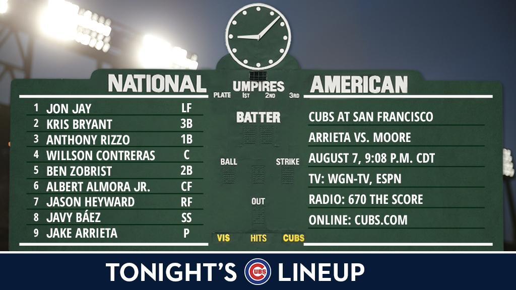 Here is tonight's #Cubs starting lineup against the #SFGiants.   Game preview: https://t.co/t6MnK0cNkh https://t.co/xGjhFoeshk