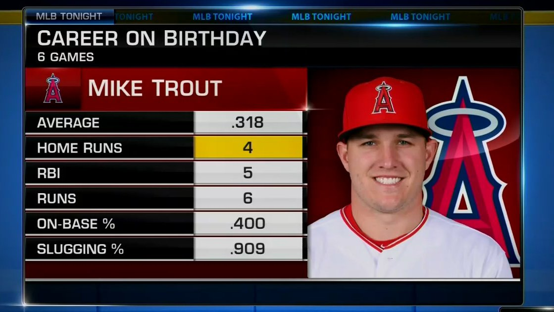 @MikeTrout @Angels Better than ������ #MLBTonight https://t.co/0YCO8Ys6aW