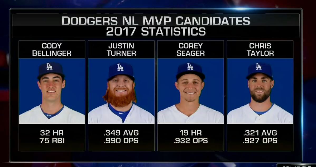 Who is your NL MVP? #MLBTonight https://t.co/5xfetAApc2