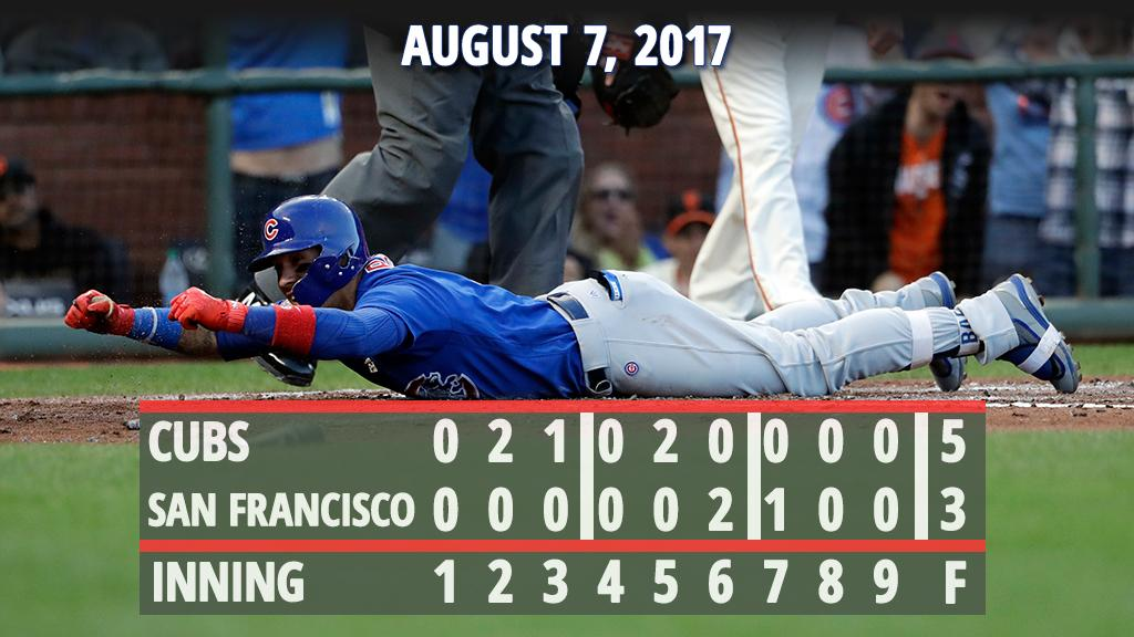 .@javy23baez's inside-the-parker backs @JArrieta34 as #Cubs win opener out west.  Recap: https://t.co/ZCFsqxkvPt https://t.co/HZYGlFkRsD