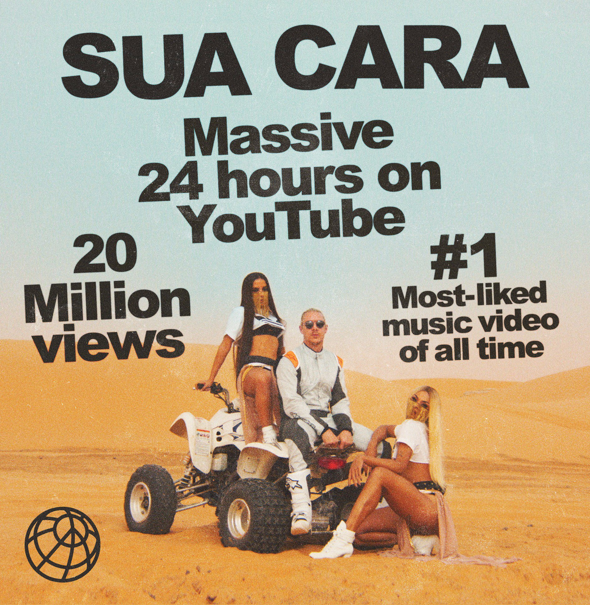 THANK YOU FOR HELPING US MAKE  HISTORY LAST WEEK WITH SUA CARA  @ANITTA @PABLLOVITTAR @YOUTUBE https://t.co/FZtEaM4Iyf