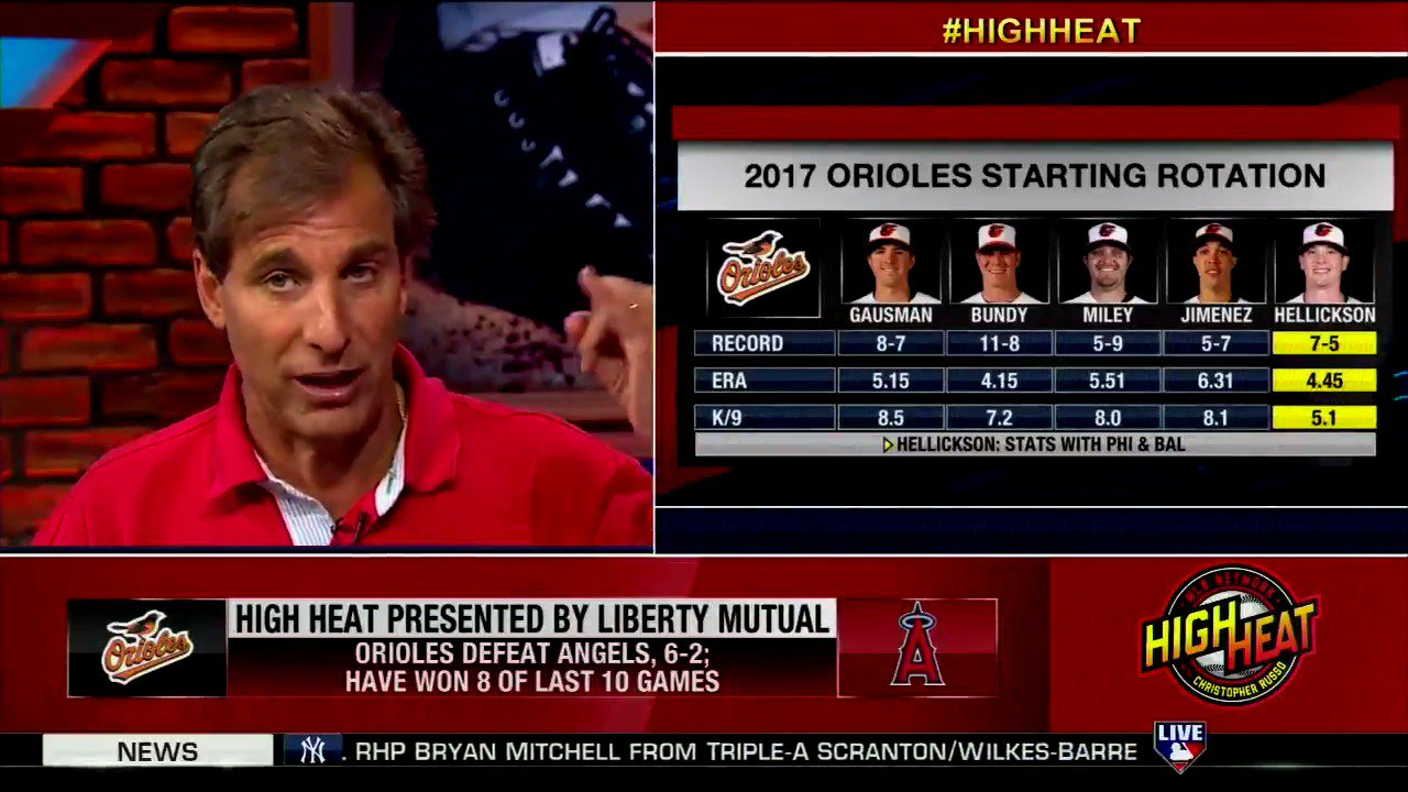Here come the @Orioles! @MadDogUnleashed #HighHeat https://t.co/8v0NuaCKwR