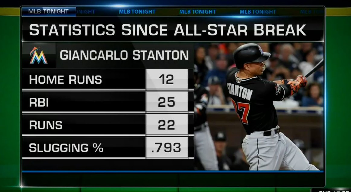 'He's seeing everything. I mean, he's locked in.' - Harold Reynolds on #MLBTonight https://t.co/CdYlVD3TuB